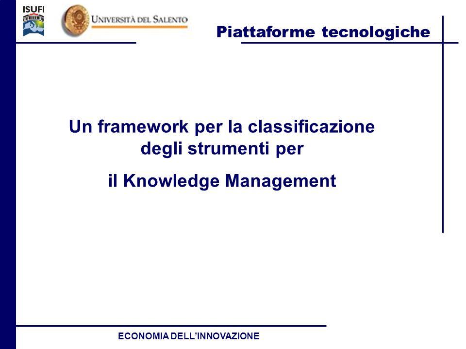 Piattaforme tecnologiche ECONOMIA DELLINNOVAZIONE Un framework per la classificazione degli strumenti per il Knowledge Management
