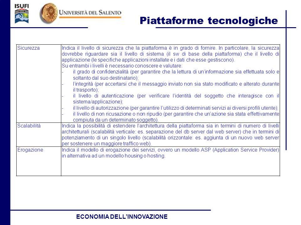 Piattaforme tecnologiche ECONOMIA DELLINNOVAZIONE SicurezzaIndica il livello di sicurezza che la piattaforma è in grado di fornire. In particolare, la