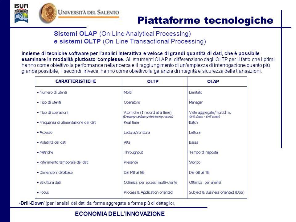 Piattaforme tecnologiche ECONOMIA DELLINNOVAZIONE Sistemi OLAP (On Line Analytical Processing) e sistemi OLTP (On Line Transactional Processing) Drill