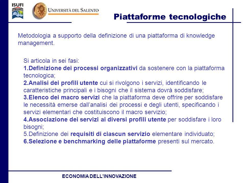 Piattaforme tecnologiche ECONOMIA DELLINNOVAZIONE Si articola in sei fasi: 1.Definizione dei processi organizzativi da sostenere con la piattaforma te