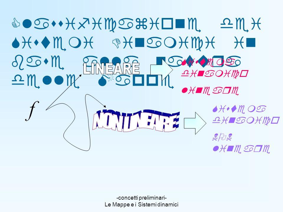 -concetti preliminari- Le Mappe e i Sistemi dinamici Classificazione dei Sistemi Dinamici in base alla natura delle Mappe Sistema dinamico lineare Sis