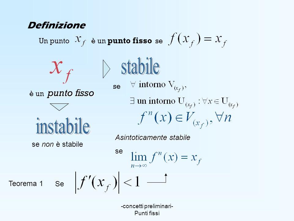 -concetti preliminari- Punti fissi Definizione Un punto è un punto fisso se è un p unto fisso se Asintoticamente stabile se se n nn non è stabile Se T