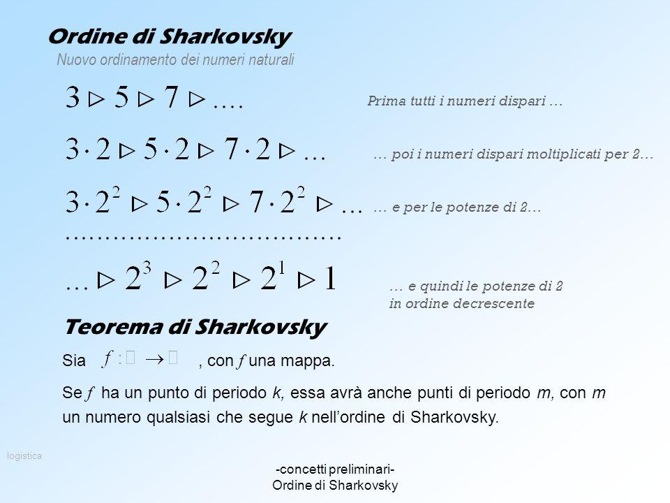 -concetti preliminari- Ordine di Sharkovsky Ordine di Sharkovsky Nuovo ordinamento dei numeri naturali Prima tutti i numeri dispari … … poi i numeri d