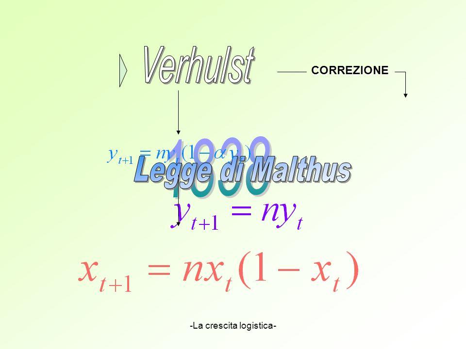 -La crescita logistica- CORREZIONE