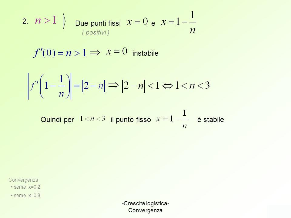 -Crescita logistica- Convergenza 2. Due punti fissi e ( positivi ) instabile Quindi per il punto fisso è stabile Convergenza seme x=0,2 seme x=0,8