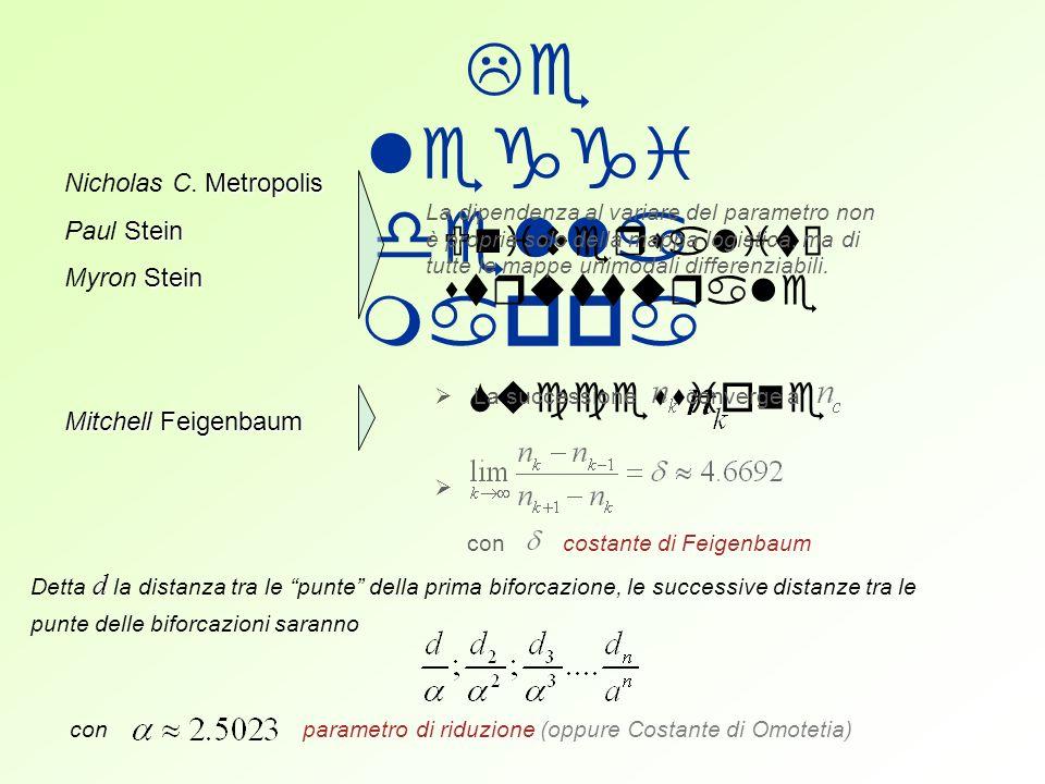 Nicholas C. M MM Metropolis Paul S SS Stein Myron S SS Stein Le leggi della mappa Universalità strutturale La dipendenza al variare del parametro non