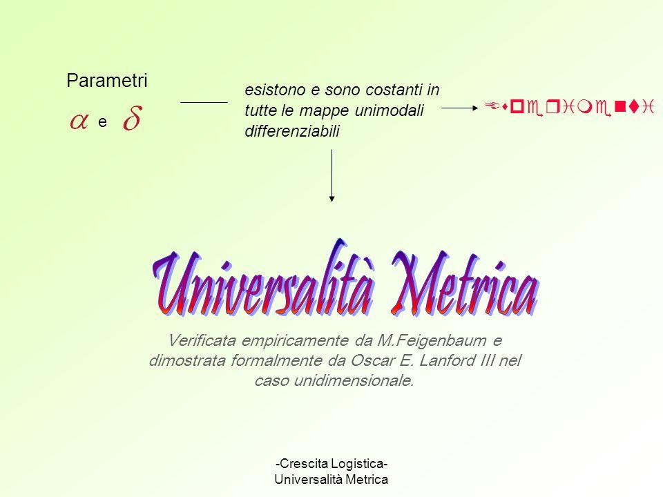 -Crescita Logistica- Universalità Metrica Parametri e esistono e sono costanti in tutte le mappe unimodali differenziabili Verificata empiricamente da