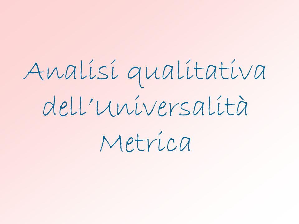 Analisi qualitativa dellUniversalità Metrica