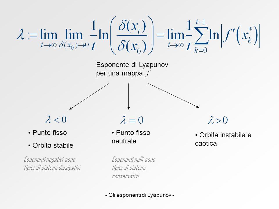 Esponente di Lyapunov per una mappa Punto fisso Orbita stabile Punto fisso neutrale Orbita instabile e caotica Esponenti negativi sono tipici di siste