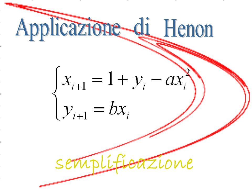 semplificazione