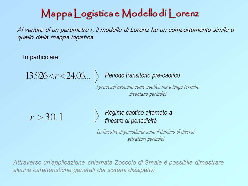 Mappa Logistica e Modello di Lorenz Al variare di un parametro r, il modello di Lorenz ha un comportamento simile a quello della mappa logistica. In p