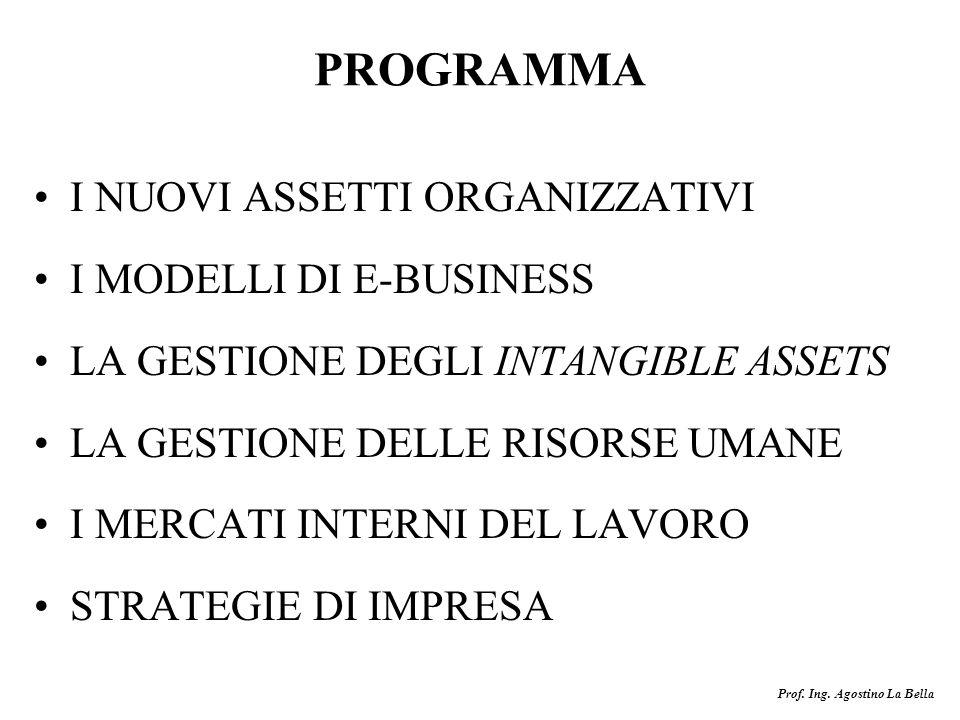 Prof. Ing. Agostino La Bella
