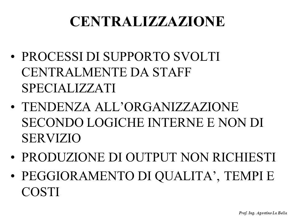 Prof. Ing. Agostino La Bella CENTRALIZZAZIONE PROCESSI DI SUPPORTO SVOLTI CENTRALMENTE DA STAFF SPECIALIZZATI TENDENZA ALLORGANIZZAZIONE SECONDO LOGIC