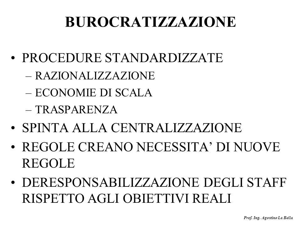 Prof. Ing. Agostino La Bella BUROCRATIZZAZIONE PROCEDURE STANDARDIZZATE –RAZIONALIZZAZIONE –ECONOMIE DI SCALA –TRASPARENZA SPINTA ALLA CENTRALIZZAZION