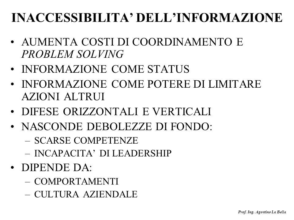 Prof. Ing. Agostino La Bella INACCESSIBILITA DELLINFORMAZIONE AUMENTA COSTI DI COORDINAMENTO E PROBLEM SOLVING INFORMAZIONE COME STATUS INFORMAZIONE C