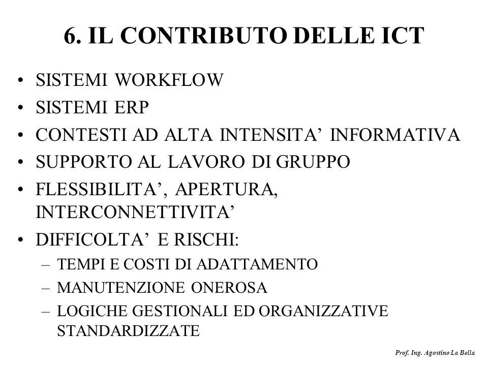 Prof. Ing. Agostino La Bella 6. IL CONTRIBUTO DELLE ICT SISTEMI WORKFLOW SISTEMI ERP CONTESTI AD ALTA INTENSITA INFORMATIVA SUPPORTO AL LAVORO DI GRUP