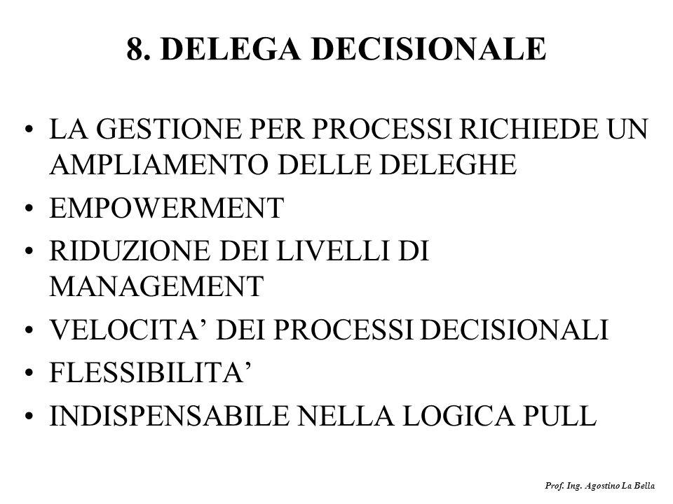 Prof. Ing. Agostino La Bella 8. DELEGA DECISIONALE LA GESTIONE PER PROCESSI RICHIEDE UN AMPLIAMENTO DELLE DELEGHE EMPOWERMENT RIDUZIONE DEI LIVELLI DI
