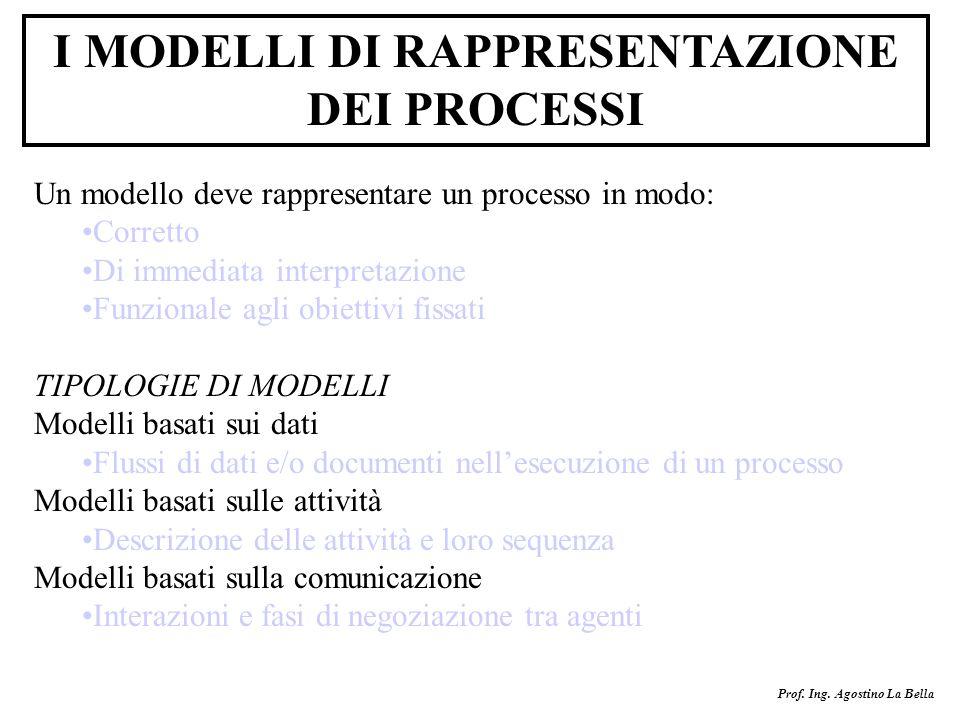 Prof. Ing. Agostino La Bella I MODELLI DI RAPPRESENTAZIONE DEI PROCESSI Un modello deve rappresentare un processo in modo: Corretto Di immediata inter