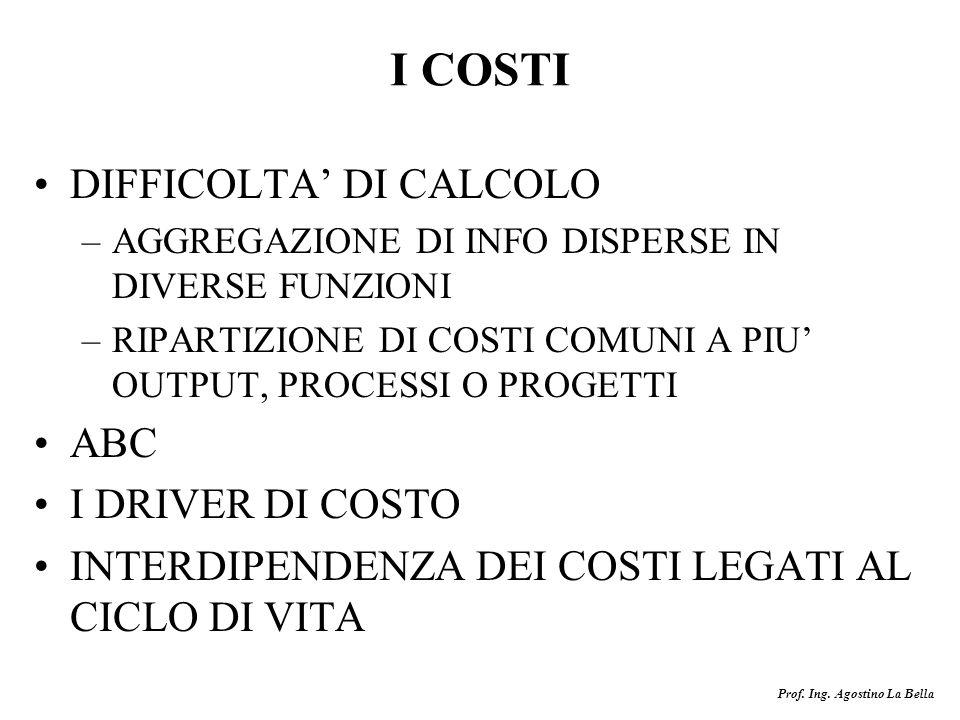Prof. Ing. Agostino La Bella I COSTI DIFFICOLTA DI CALCOLO –AGGREGAZIONE DI INFO DISPERSE IN DIVERSE FUNZIONI –RIPARTIZIONE DI COSTI COMUNI A PIU OUTP