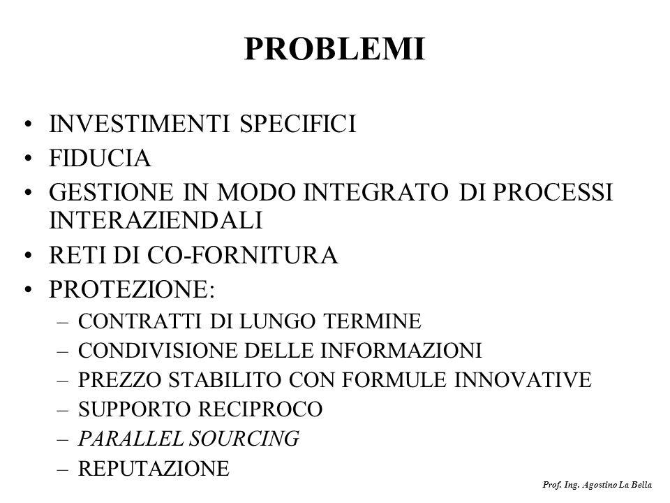 Prof. Ing. Agostino La Bella PROBLEMI INVESTIMENTI SPECIFICI FIDUCIA GESTIONE IN MODO INTEGRATO DI PROCESSI INTERAZIENDALI RETI DI CO-FORNITURA PROTEZ