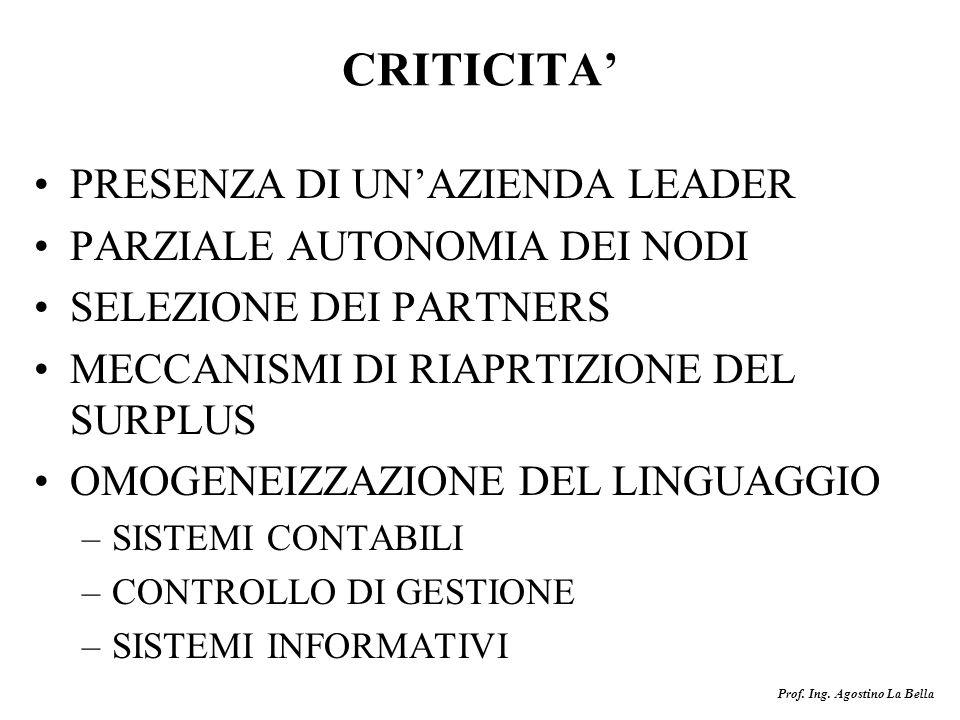 Prof. Ing. Agostino La Bella CRITICITA PRESENZA DI UNAZIENDA LEADER PARZIALE AUTONOMIA DEI NODI SELEZIONE DEI PARTNERS MECCANISMI DI RIAPRTIZIONE DEL
