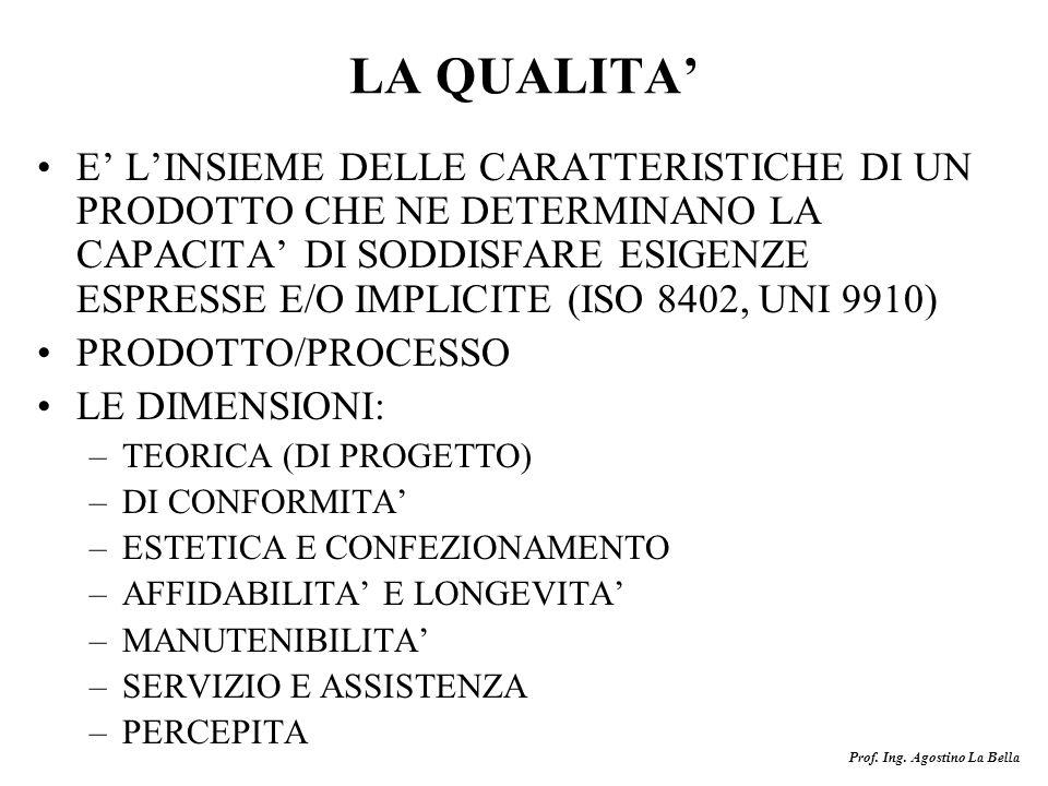 Prof. Ing. Agostino La Bella LA QUALITA E LINSIEME DELLE CARATTERISTICHE DI UN PRODOTTO CHE NE DETERMINANO LA CAPACITA DI SODDISFARE ESIGENZE ESPRESSE