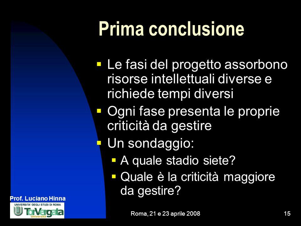 Prof. Luciano Hinna Roma, 21 e 23 aprile 200815 Prima conclusione Le fasi del progetto assorbono risorse intellettuali diverse e richiede tempi divers
