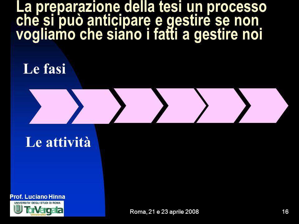 Prof. Luciano Hinna Roma, 21 e 23 aprile 200816 La preparazione della tesi un processo che si può anticipare e gestire se non vogliamo che siano i fat