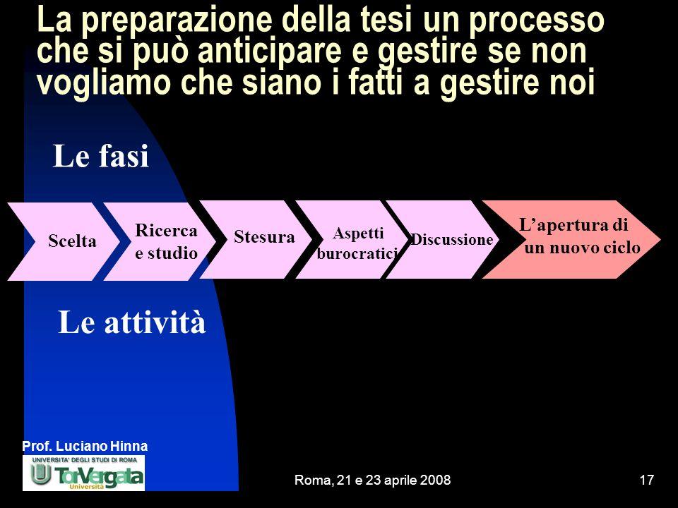 Prof. Luciano Hinna Roma, 21 e 23 aprile 200817 Le fasi Le attività Ricercae studio Scelta Aspettiburocratici Stesura Lapertura di un nuovo ciclo Disc