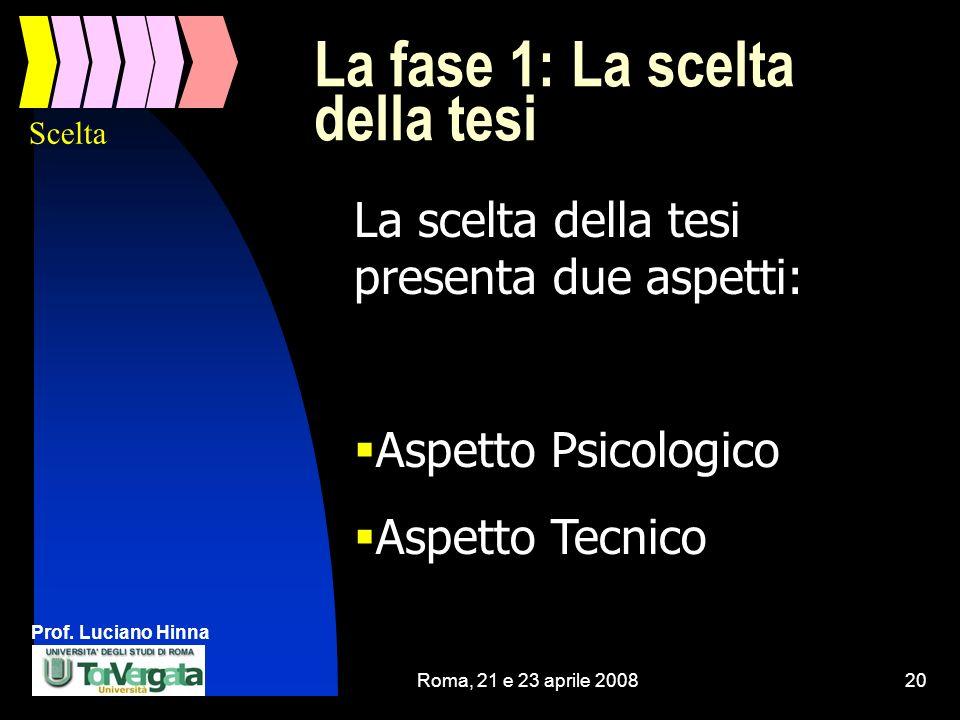 Prof. Luciano Hinna Roma, 21 e 23 aprile 200820 La fase 1: La scelta della tesi La scelta della tesi presenta due aspetti: Aspetto Psicologico Aspetto