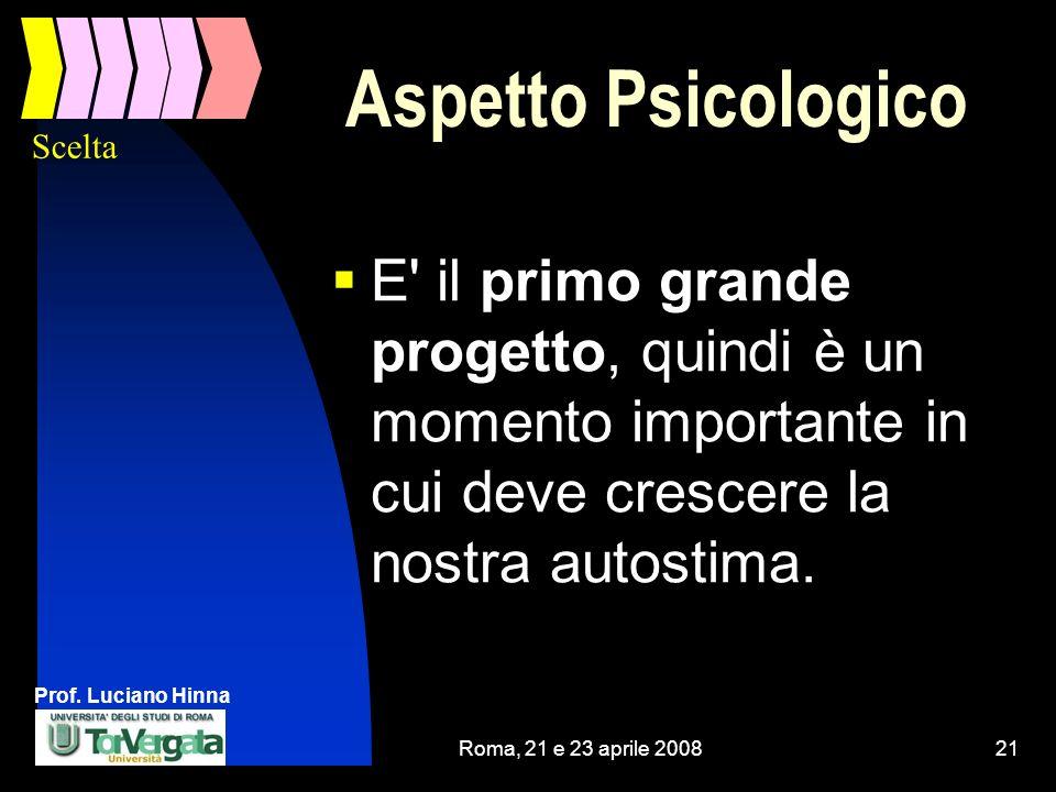 Prof. Luciano Hinna Roma, 21 e 23 aprile 200821 Aspetto Psicologico E' il primo grande progetto, quindi è un momento importante in cui deve crescere l