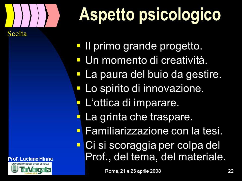 Prof. Luciano Hinna Roma, 21 e 23 aprile 200822 Aspetto psicologico Il primo grande progetto. Un momento di creatività. La paura del buio da gestire.