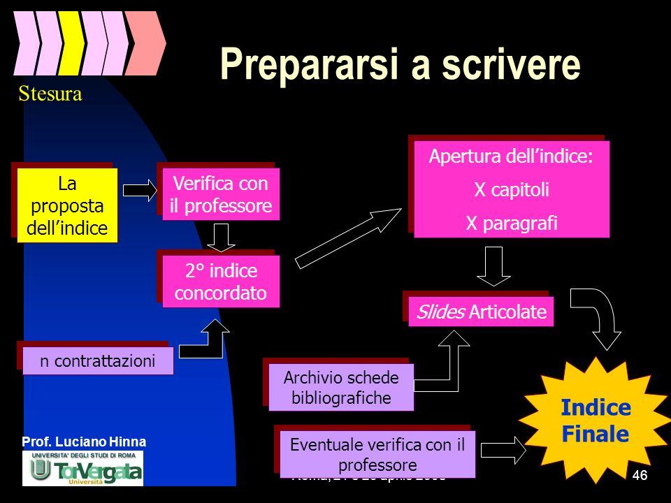 Prof. Luciano Hinna Roma, 21 e 23 aprile 200846 Prepararsi a scrivere La proposta dellindice Verifica con il professore 2° indice concordato n contrat