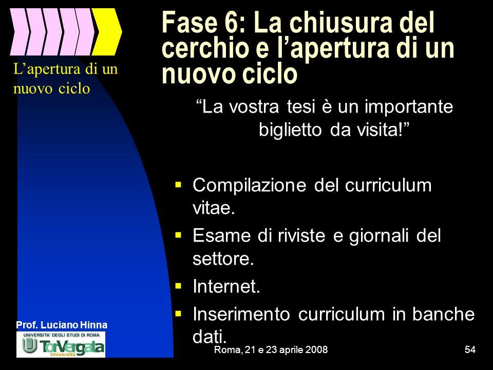 Prof. Luciano Hinna Roma, 21 e 23 aprile 200854 Fase 6: La chiusura del cerchio e lapertura di un nuovo ciclo La vostra tesi è un importante biglietto