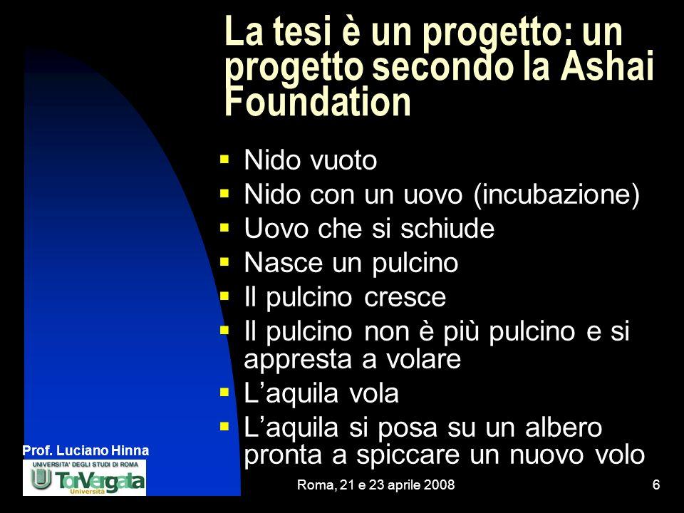Prof. Luciano Hinna Roma, 21 e 23 aprile 20086 La tesi è un progetto: un progetto secondo la Ashai Foundation Nido vuoto Nido con un uovo (incubazione