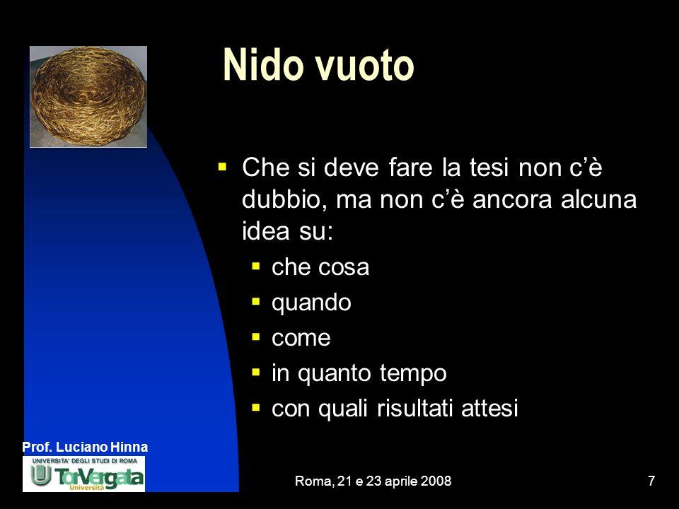 Prof. Luciano Hinna Roma, 21 e 23 aprile 20087 Nido vuoto Che si deve fare la tesi non cè dubbio, ma non cè ancora alcuna idea su: che cosa quando com