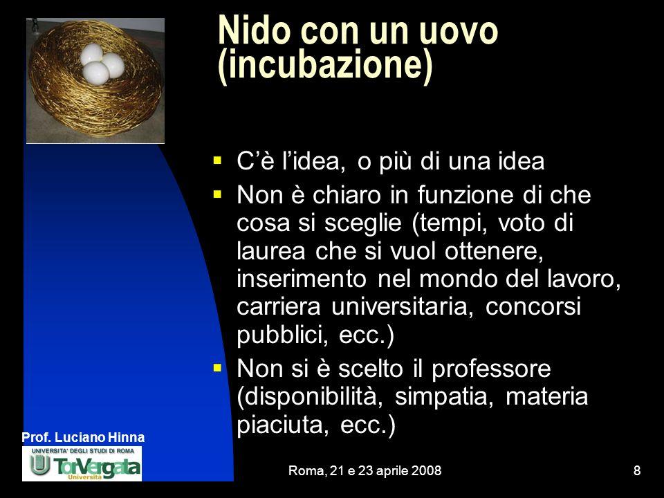 Prof. Luciano Hinna Roma, 21 e 23 aprile 20088 Nido con un uovo (incubazione) Cè lidea, o più di una idea Non è chiaro in funzione di che cosa si sceg
