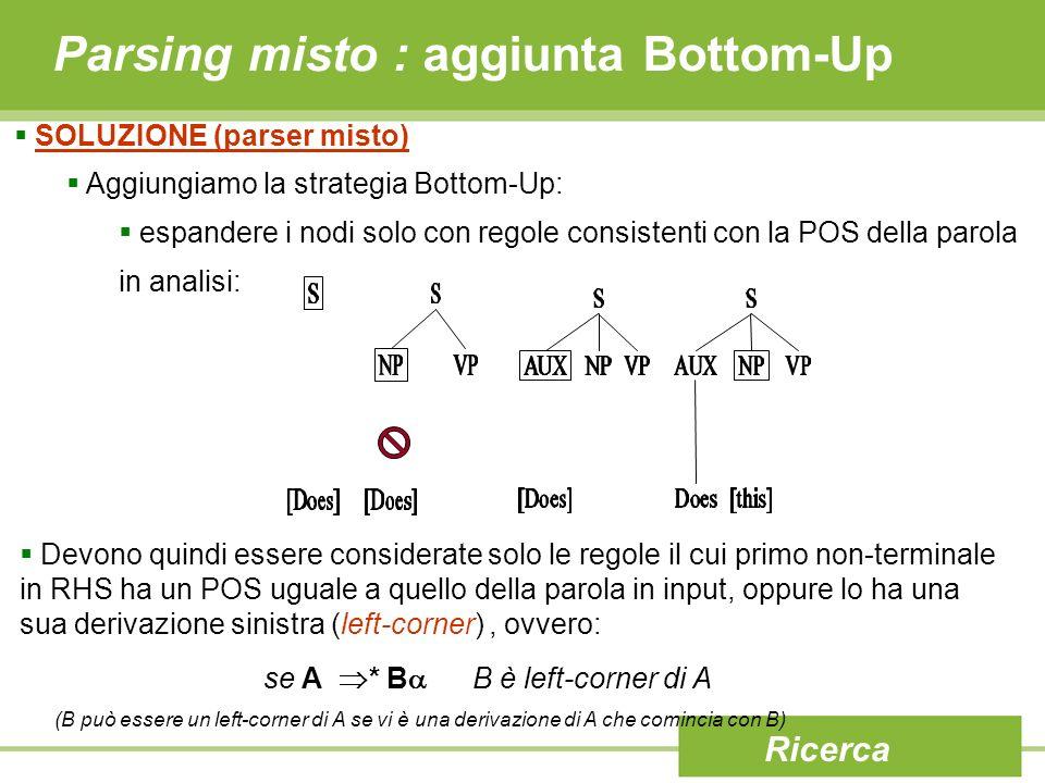 Parsing misto : aggiunta Bottom-Up Ricerca SOLUZIONE (parser misto) Aggiungiamo la strategia Bottom-Up: espandere i nodi solo con regole consistenti c