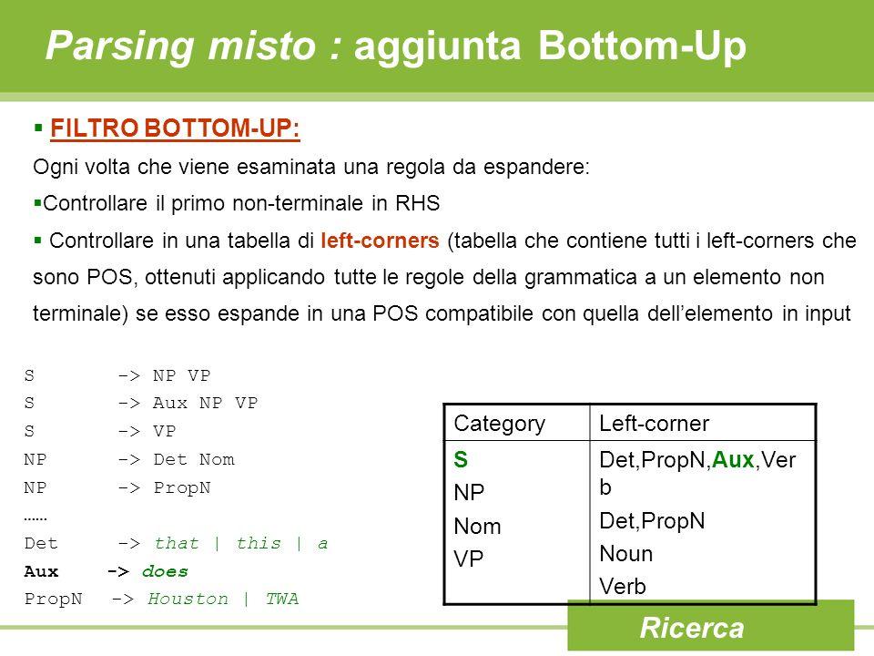 Parsing misto : aggiunta Bottom-Up Ricerca FILTRO BOTTOM-UP: Ogni volta che viene esaminata una regola da espandere: Controllare il primo non-terminal