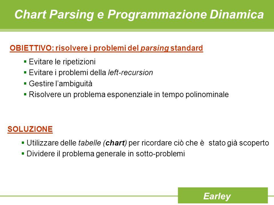 Chart Parsing e Programmazione Dinamica OBIETTIVO: risolvere i problemi del parsing standard Evitare le ripetizioni Evitare i problemi della left-recu