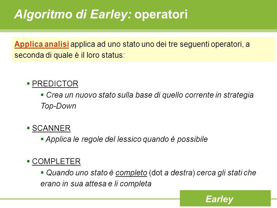 Algoritmo di Earley: operatori Applica analisi applica ad uno stato uno dei tre seguenti operatori, a seconda di quale è il loro status: Earley PREDIC