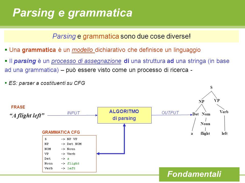 Parsing misto: problemi LEFT-RECURSION Poiché la ricerca è Top-Down, Depth-First, Left-to-Right, cè il problema della left-recursion: Lalgoritmo può entrare in un loop infinito se nella grammatica è presente una regola left-recursive (una categoria non terminale che ha una derivazione che include se stessa in una posizione qualunque del suo ramo sinistro) S -> NP VP NP -> NP PP NP -> Nom VP -> Verb …… S NPVP The flight leaves NPVP NPVP ESEMPIO Ricerca