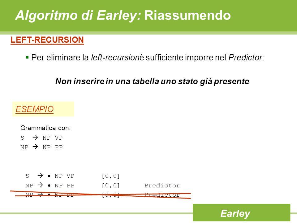 LEFT-RECURSION Per eliminare la left-recursionè sufficiente imporre nel Predictor: Non inserire in una tabella uno stato già presente Earley Algoritmo