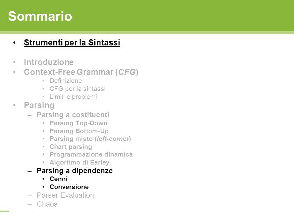 Sommario Strumenti per la Sintassi Introduzione Context-Free Grammar (CFG) Definizione CFG per la sintassi Limiti e problemi Parsing –Parsing a costit