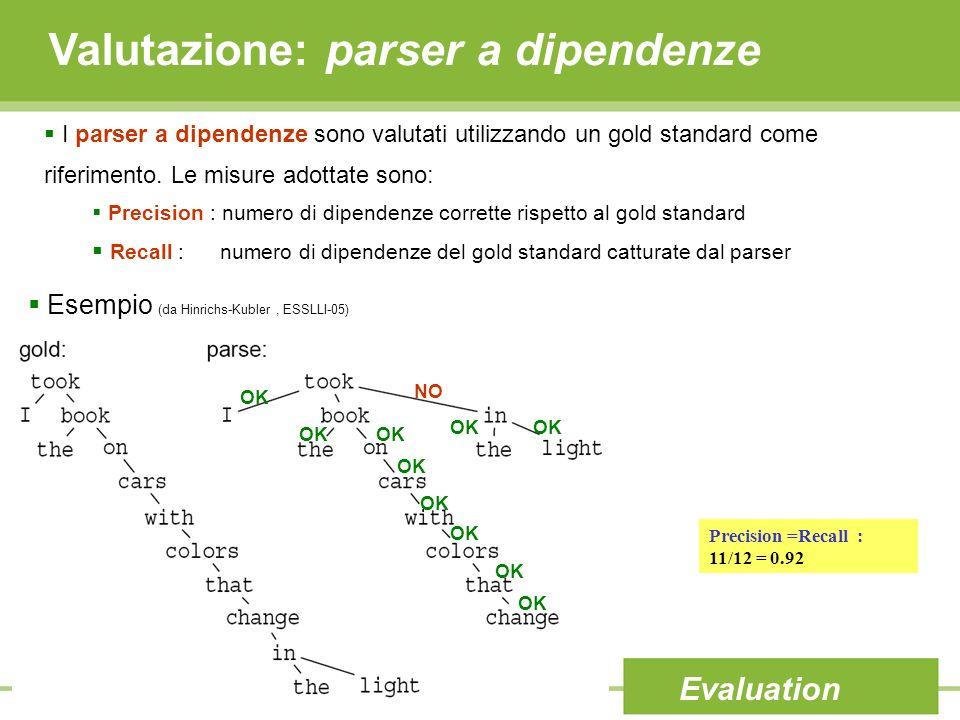 Valutazione: parser a dipendenze Evaluation I parser a dipendenze sono valutati utilizzando un gold standard come riferimento. Le misure adottate sono