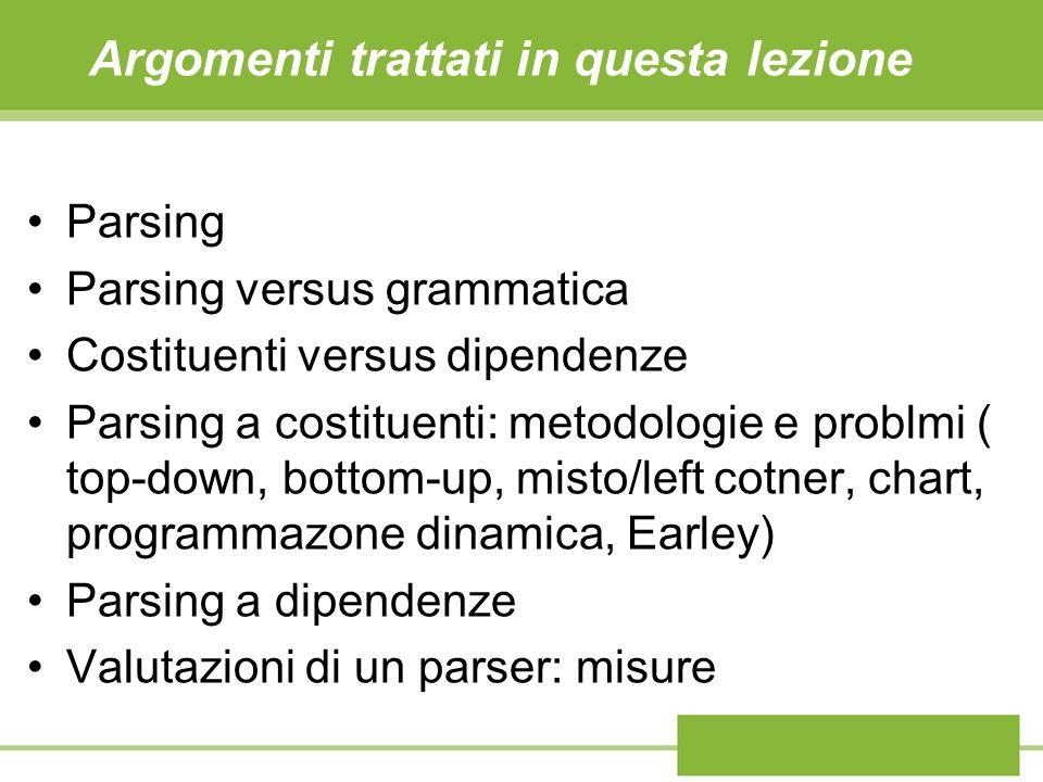 Argomenti trattati in questa lezione Parsing Parsing versus grammatica Costituenti versus dipendenze Parsing a costituenti: metodologie e problmi ( to