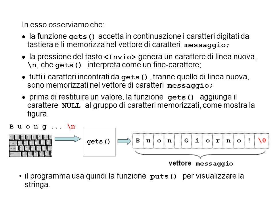 In esso osserviamo che: la funzione gets() accetta in continuazione i caratteri digitati da tastiera e li memorizza nel vettore di caratteri messaggio
