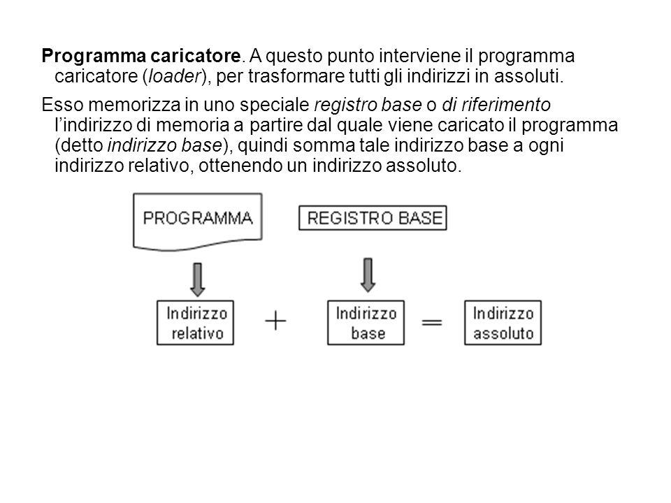Programma caricatore.
