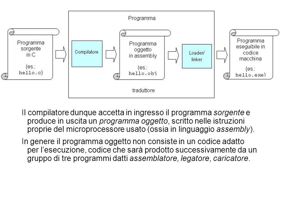 Il compilatore dunque accetta in ingresso il programma sorgente e produce in uscita un programma oggetto, scritto nelle istruzioni proprie del microprocessore usato (ossia in linguaggio assembly).