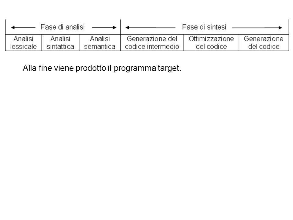 Alla fine viene prodotto il programma target.